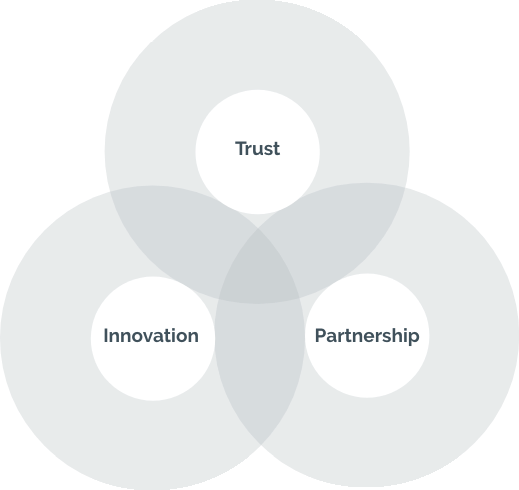 Trust_Innovation_Partnership-new